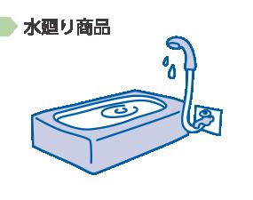 水廻り商品